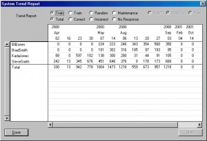 System Trend Report - DT Trainer Autism Software